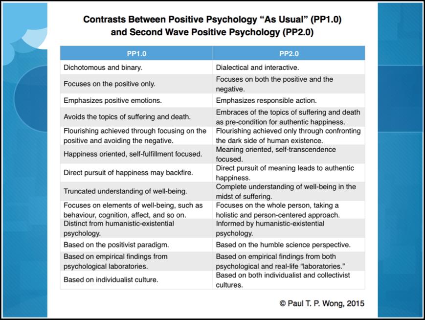 inpm-PP1-vs-PP2