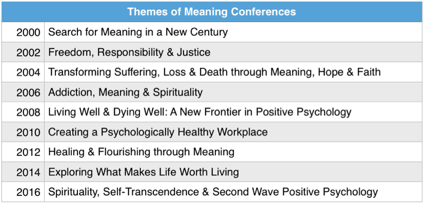 inpm-themes-of-meaning-conferences